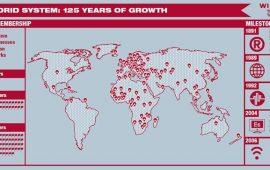 Kỷ niệm 125 năm ngày thành lập Thỏa ước Madrid