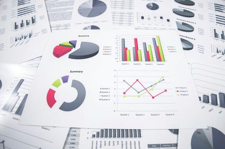 Kiểm tra và phân tích kỹ thuật